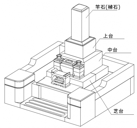 和型墓石の石塔